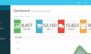 20 Best Free HTML5 Admin Dashboard Templates
