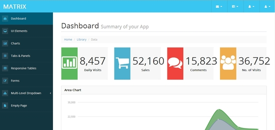 Best Free HTML5 Admin Dashboard Templates