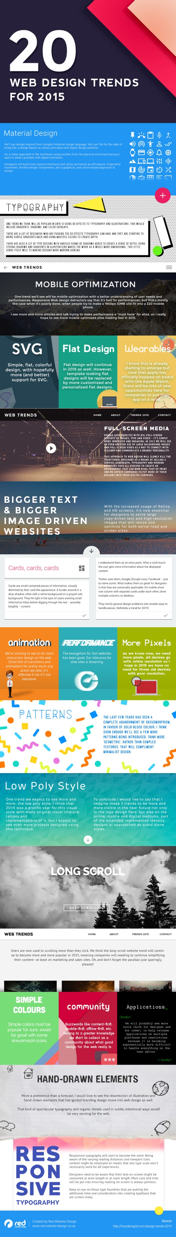 20 Web Design Trends For 2016 - Fresh Web Design Infographics 2016
