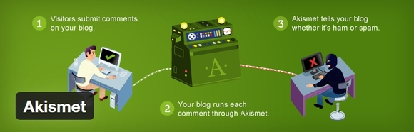 Akismet - Must Have WordPress Plugins 2016